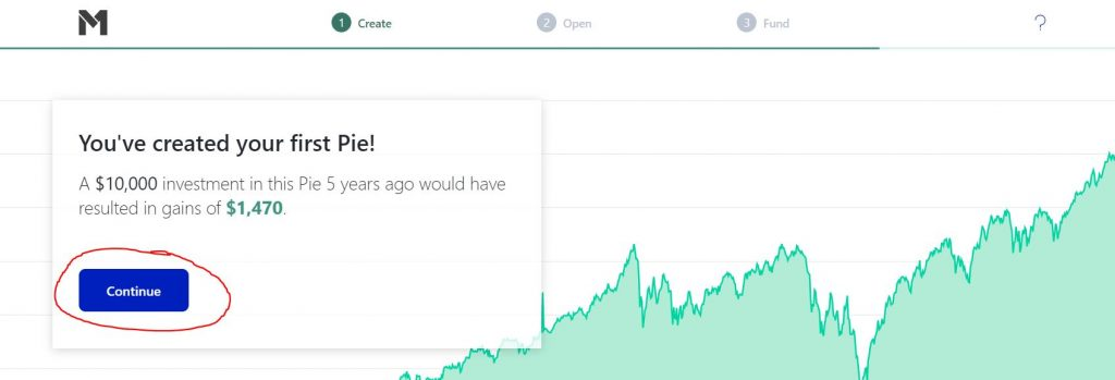 a $10,000 investment resulted in gains on $1,470